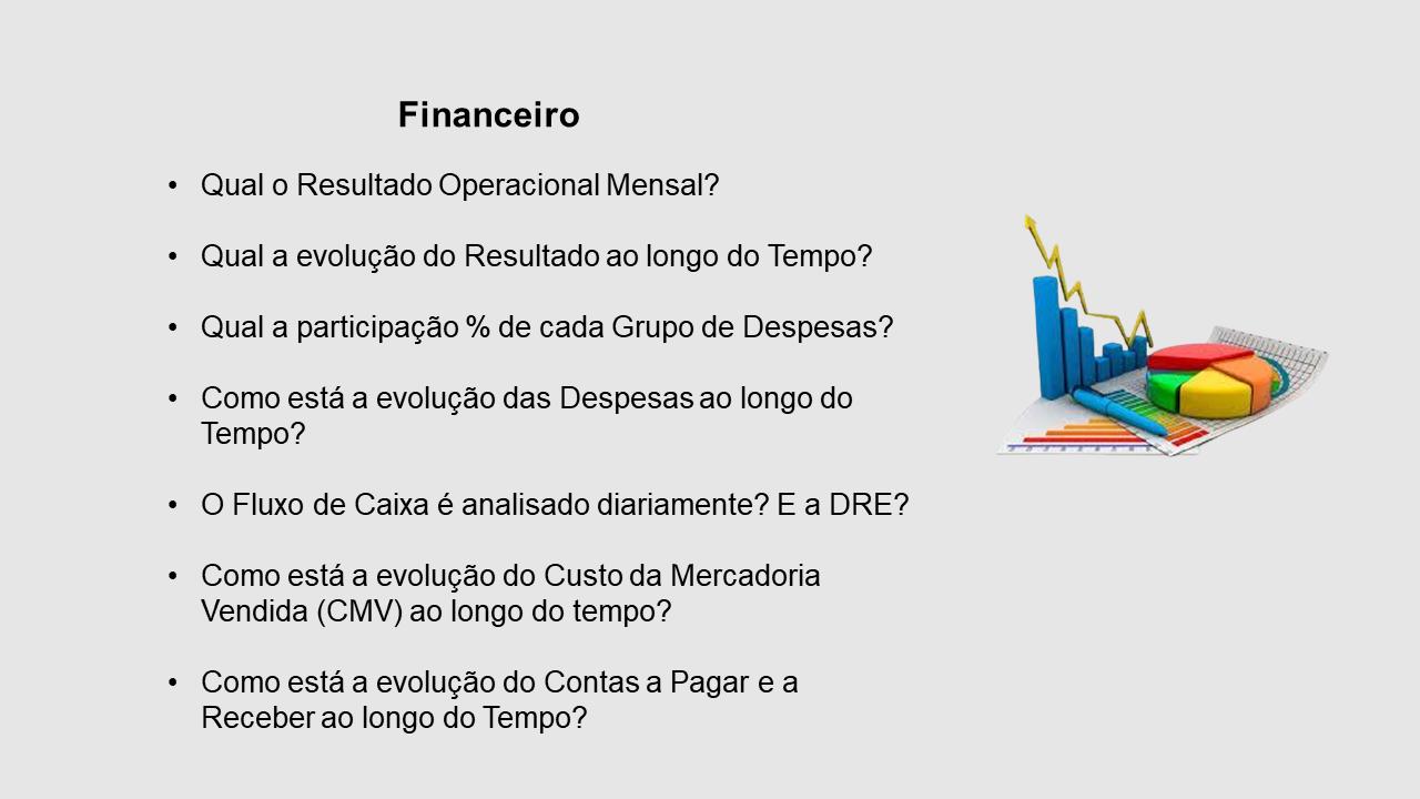 Perguntas BI Financeiro